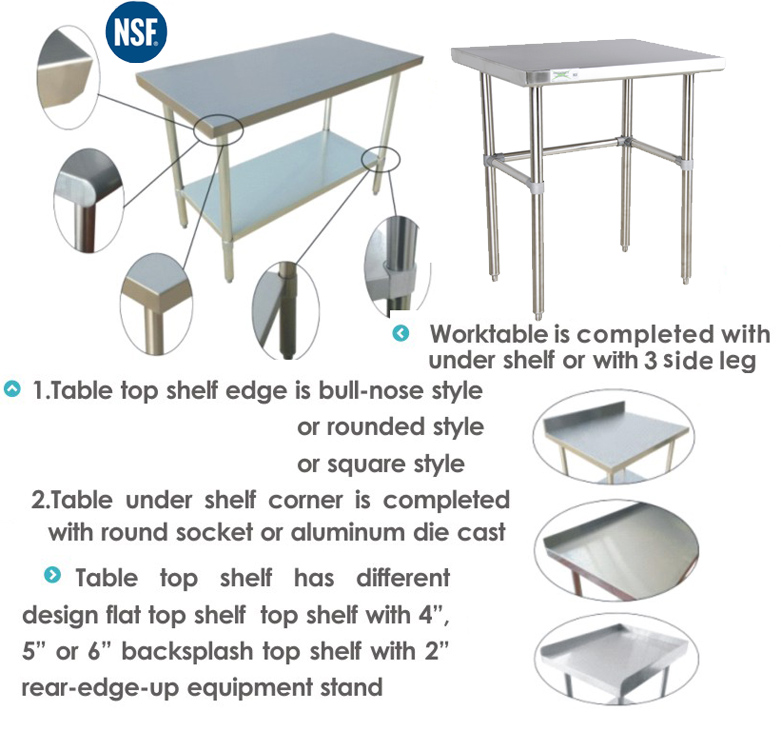 NSF Work Table